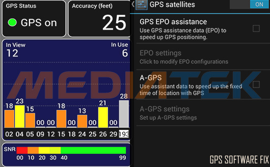 GPS fix for all MTK phones ! | China-Devices